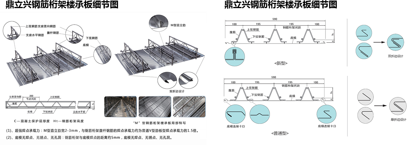 武汉钢筋桁架楼承板厂家